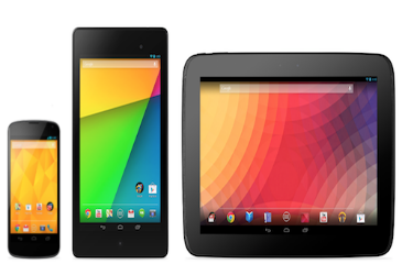 Android mobile Devices
